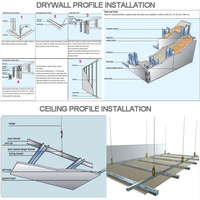 Omega Profile Drywall Joist Parallel For Colombia Buy Omega Profile Furring Channel Ceiling Profile Product On Alibaba Com Ceiling Grid Drywall Steel Frame