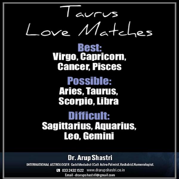 taurus best love match