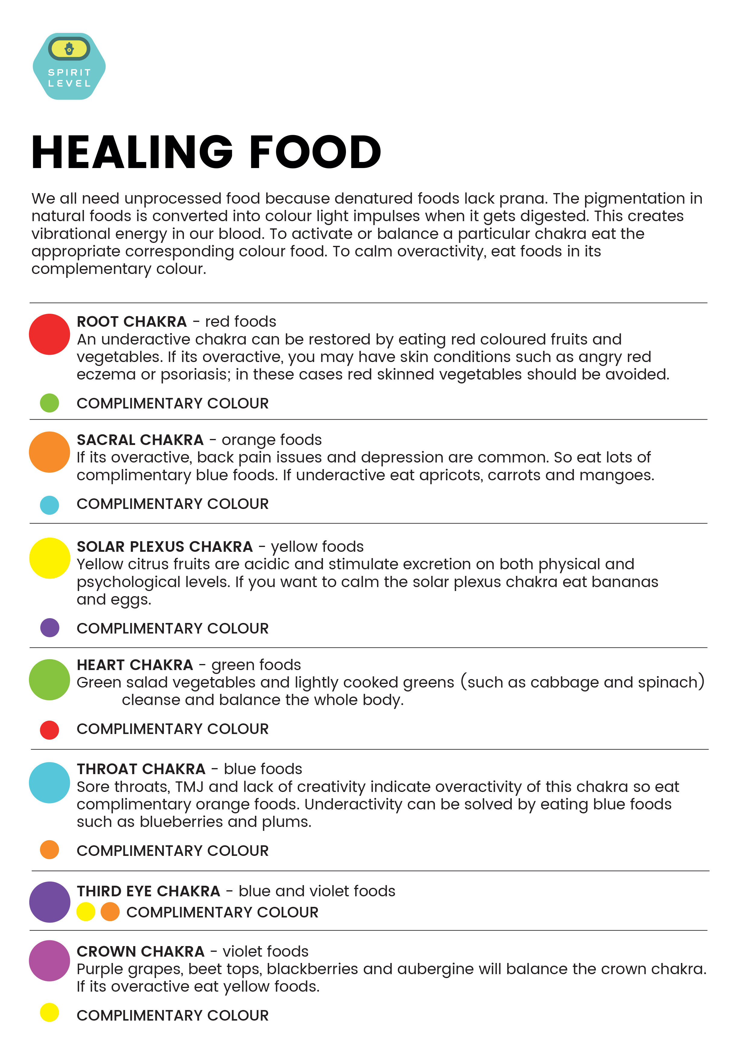 Eating The Right Food Can Help Balance A Chakra And Thus