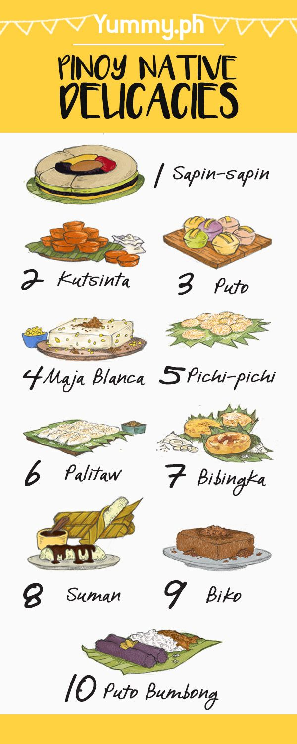 INFOGRAPHIC: Pinoy Native Delicacies   Cooking   yummy.ph   Yummy ...