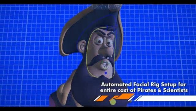 David Brooks Character Facial Rigger/TD Aardman 'Pirates : Band of Misfits' Showreel Jan 2012 by David Brooks. Reel demonstrating Character Rigging/Technical Direction work completed since my graduation from Bournemouth NCCA 2008