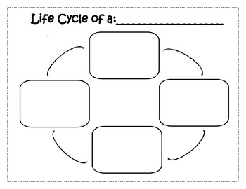 blank cycle diagram template  blank  free engine image for