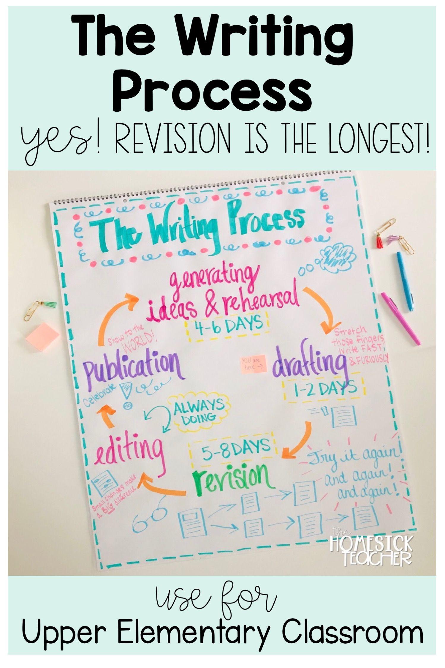 Writing Process Anchor Chart Writing Process Anchor Chart Writing Process Chart Teaching Writing Process Easter stories using writing process