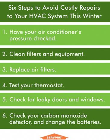 Winter Hvac Tips Vias