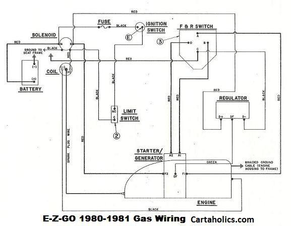 1999 Ez Go Golf Cart Wiring Diagram Carts Rhpinterest: 1999 Ez Go Wiring Diagram At Gmaili.net