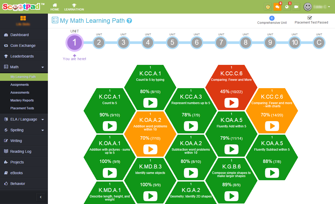 ScootPad is an adaptive online learning platform, for grades K-8 ...