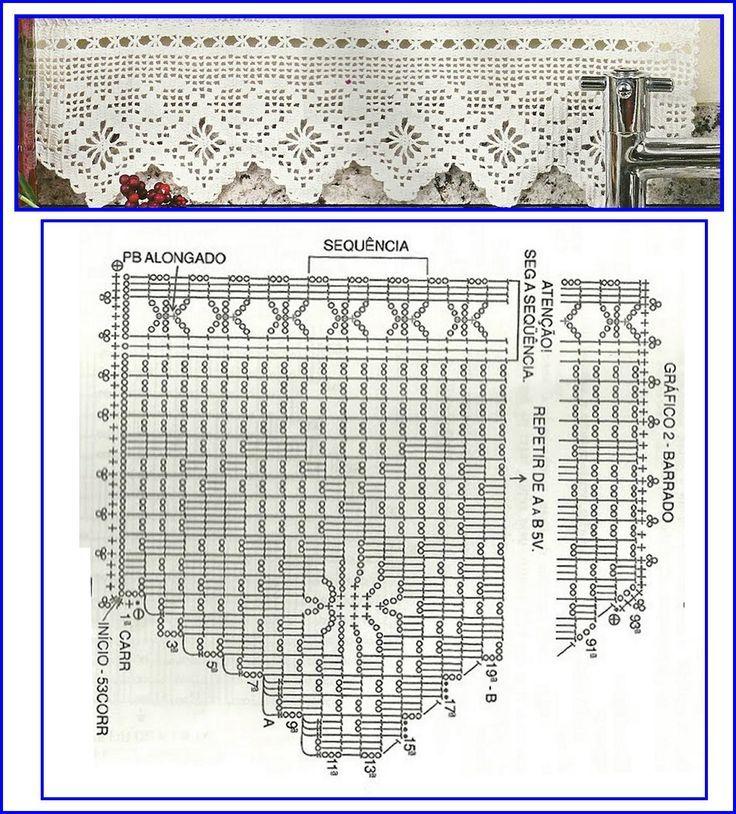 Pin de Isabelle Ryckaert en bordure en crochet | Pinterest ...