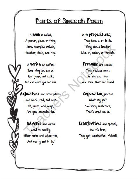 Parts of Speech Poem from Life in Middle School on - speech example