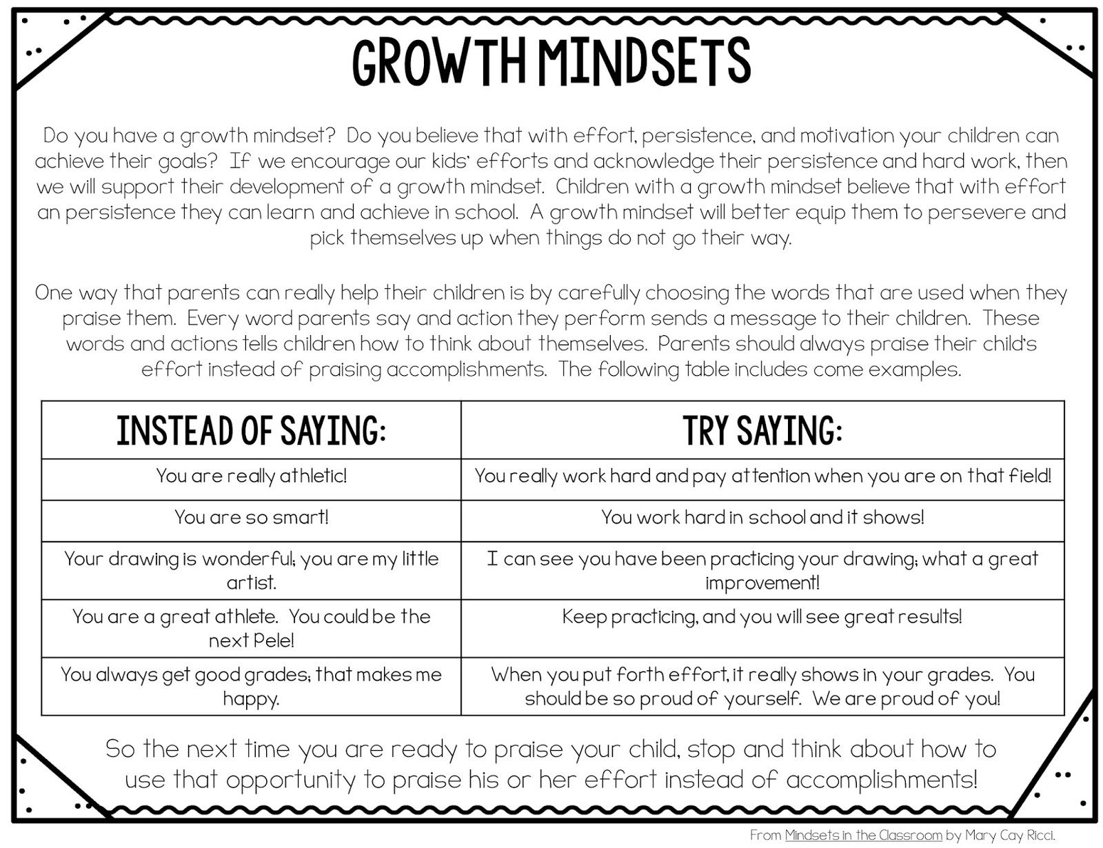 239 best images about Coaching Growth Mindset on Pinterest ...