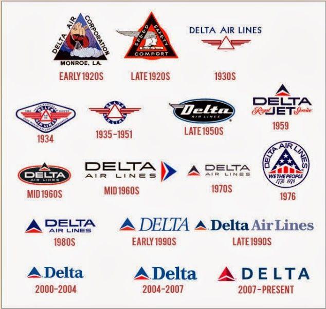 Delta Air Lines #logo #history | Design - Graphics - Logos ...