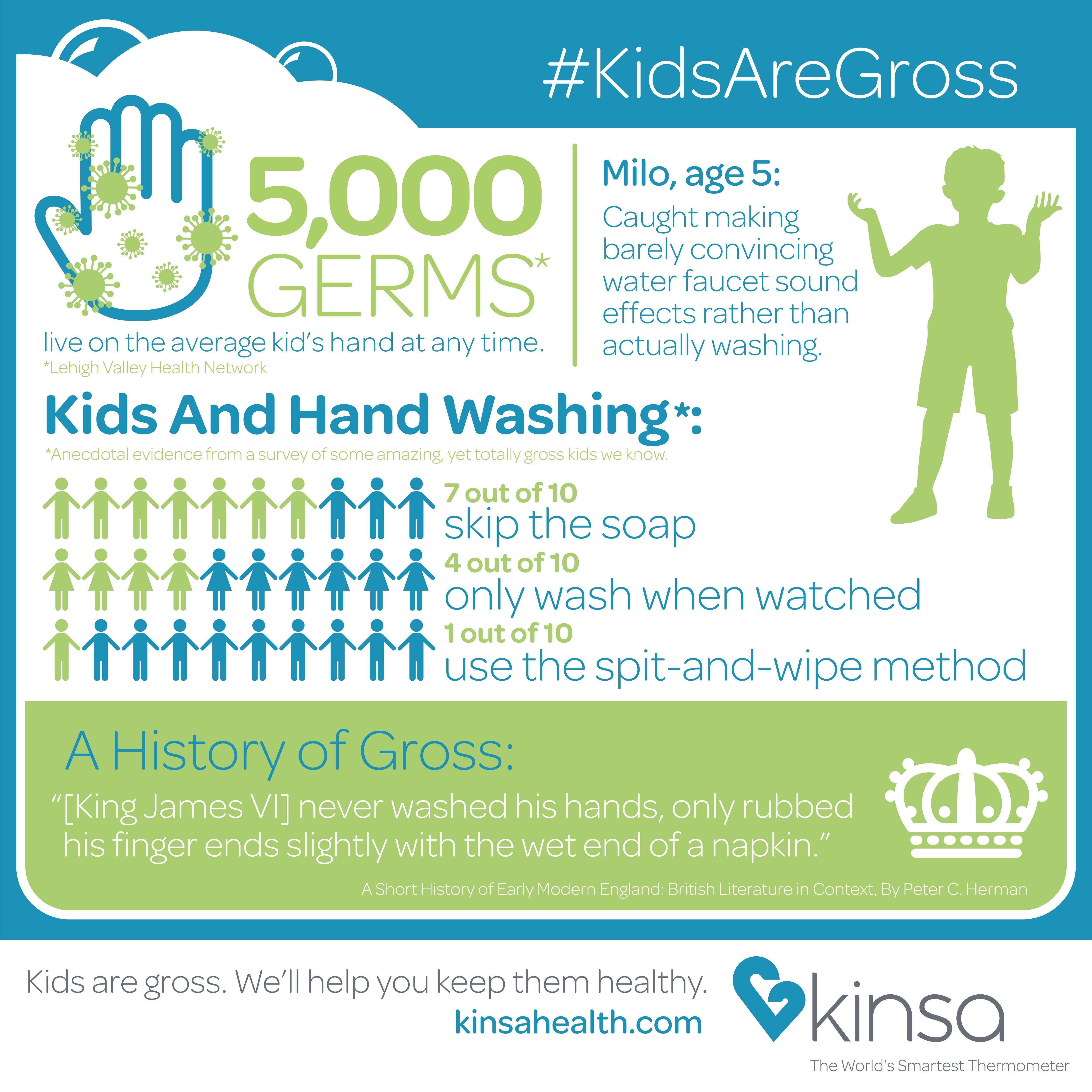 5 Need To Know Facts About Kids Germs And Handwashing To
