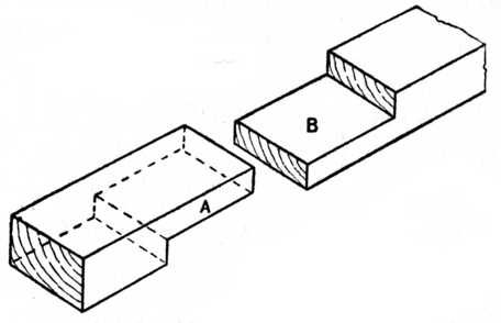 Fig. 211.—Half-Lap Scarf Joint for Light Timber