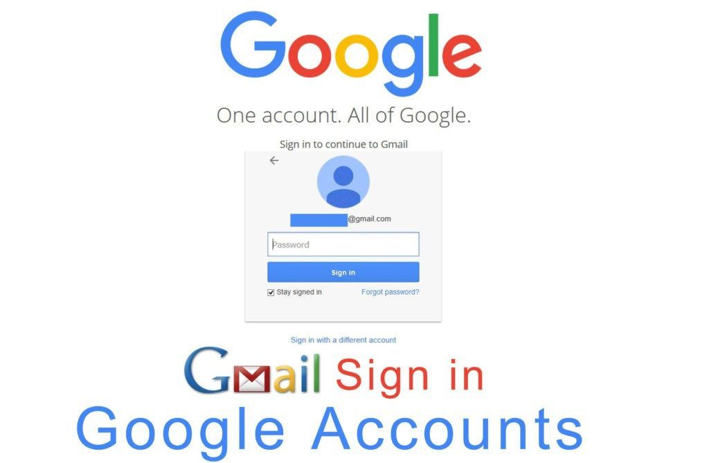 Gmail login mail page from google account