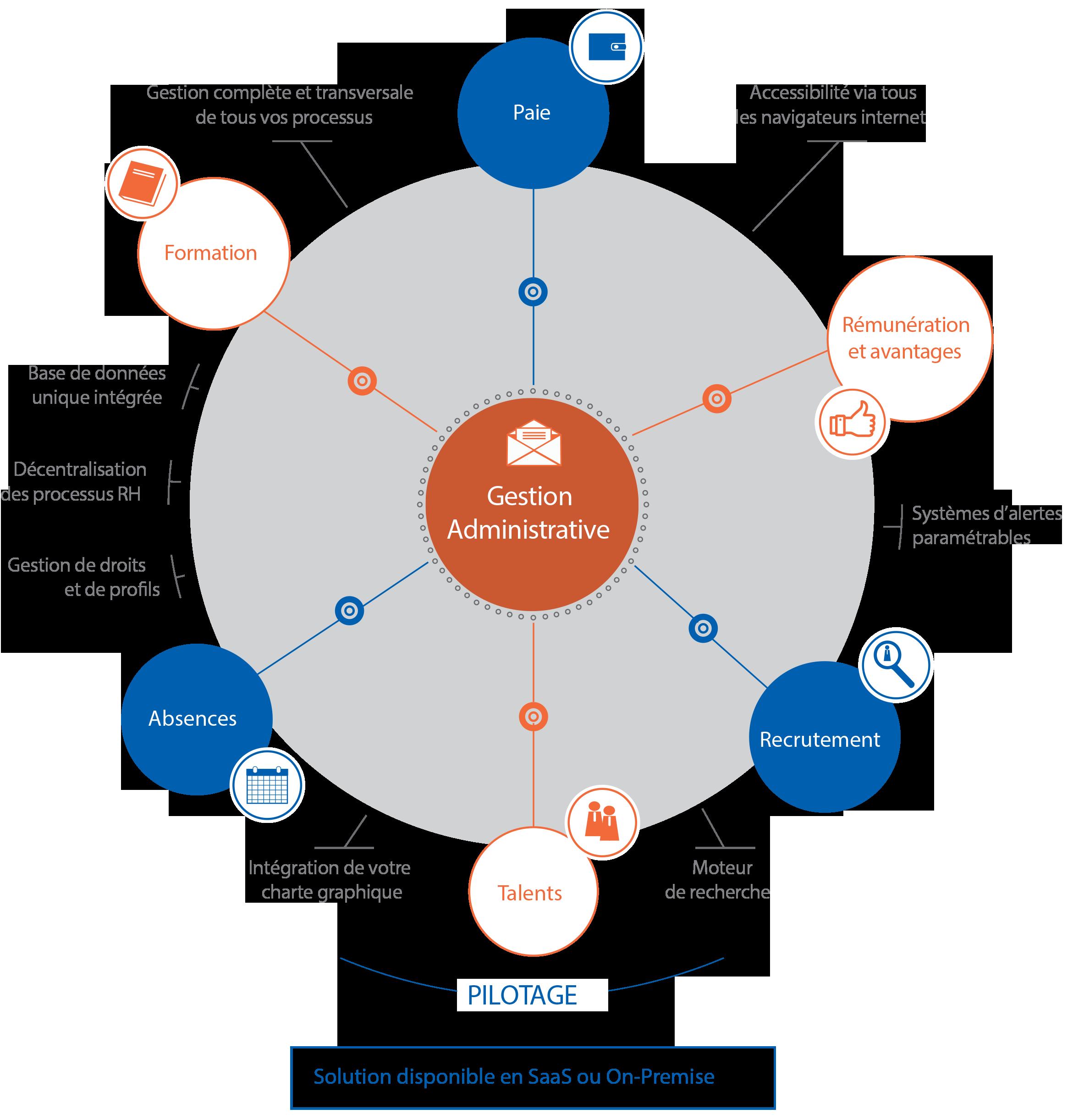 techno competence diagnostic sectoriel pdf 2018