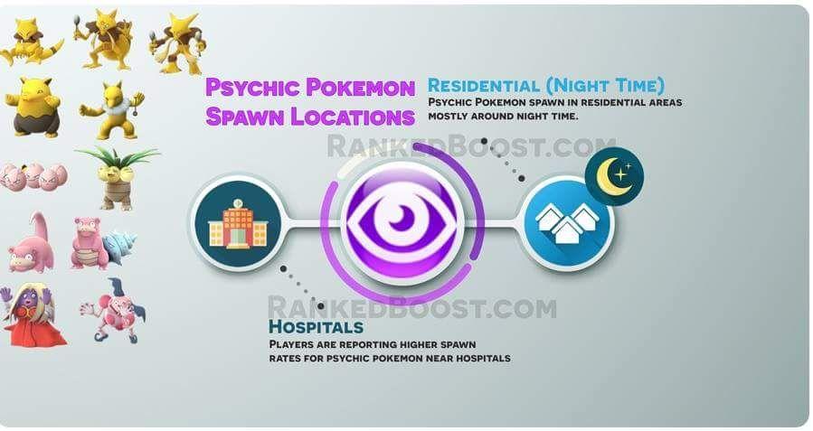 bab7d7711e7664e1b46d542ad85cbd6a - How To Get More Pokemon To Spawn In Pokemon Go