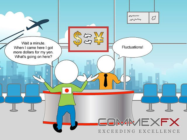 Forex Jokes As We Vision Them Here At Commefx Jokes Forex