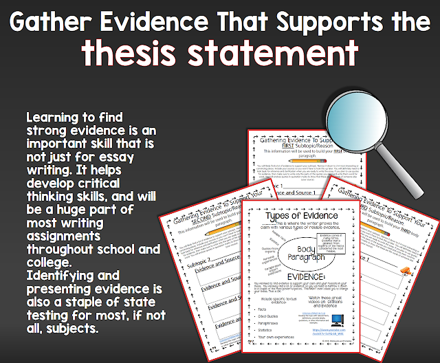 Parts of a research paper for high school students
