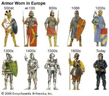 Armor worn in Europe