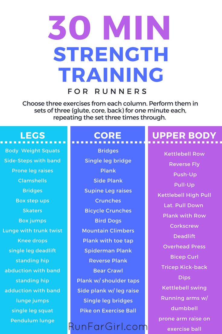 30 Minute Strength Training Workout for Runners | Workouts for Runners | Sarahcanney.com #fitness tr...