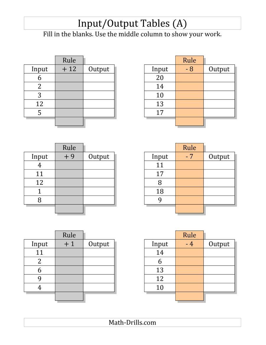 Math Input Output Tables Worksheets Math Worksheets Text Features Worksheet Printable Worksheets