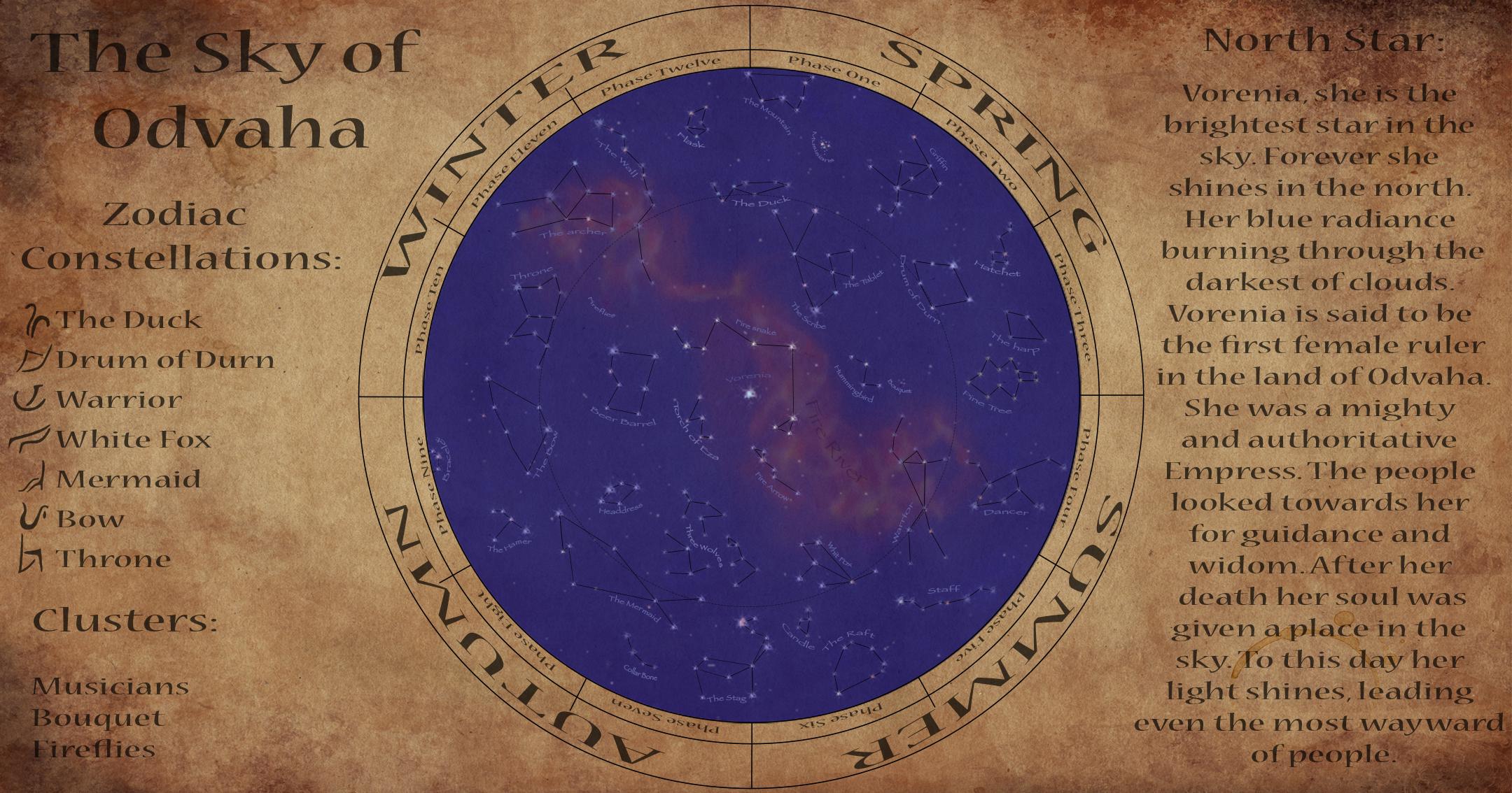 Odvaha Fantasy Star Map Created By Domino44 Domino 44 Epic Maps