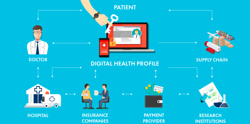 Top Reasons For Using Blockchain Healthcare Technology In Ehealth Apps Blockchain Technology Healthcare Technology Technology Solutions