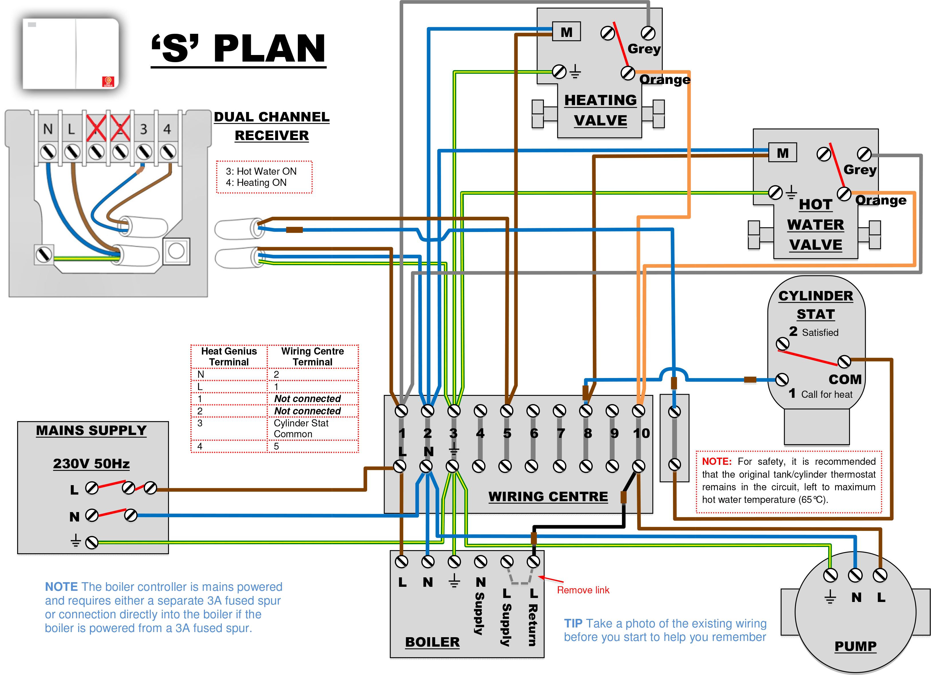 [QNCB_7524]  Siemens G120 Wiring Diagram On Images Free Download Inside With Micromaster  440 | Central heating system, Heating systems, Thermostat wiring | Free Download S Series Wiring Diagram |  | Pinterest
