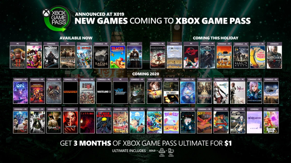 Xbox Oneguide Xbox Game Pass Announcing Over 50 New Games And Ultimate Holiday Offer Game Pass Xbox Games Video Games Xbox