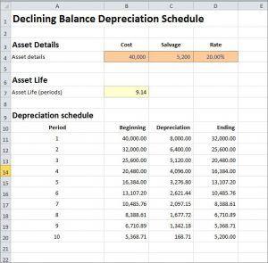 Declining Balance Depreciation Schedule Calculator Uses Excel To