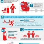 11 Fascinating Facts About the Human Heart #health