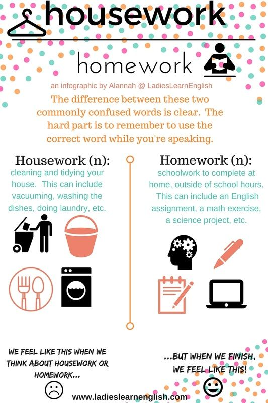 Housework and Homework Confusing Words ENGLISH Pinterest - difference between presume and assume