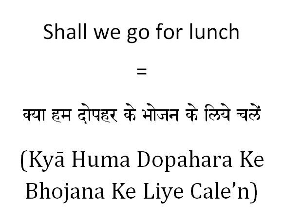 How to say shall we go for lunch in Hindi | English to Hindi