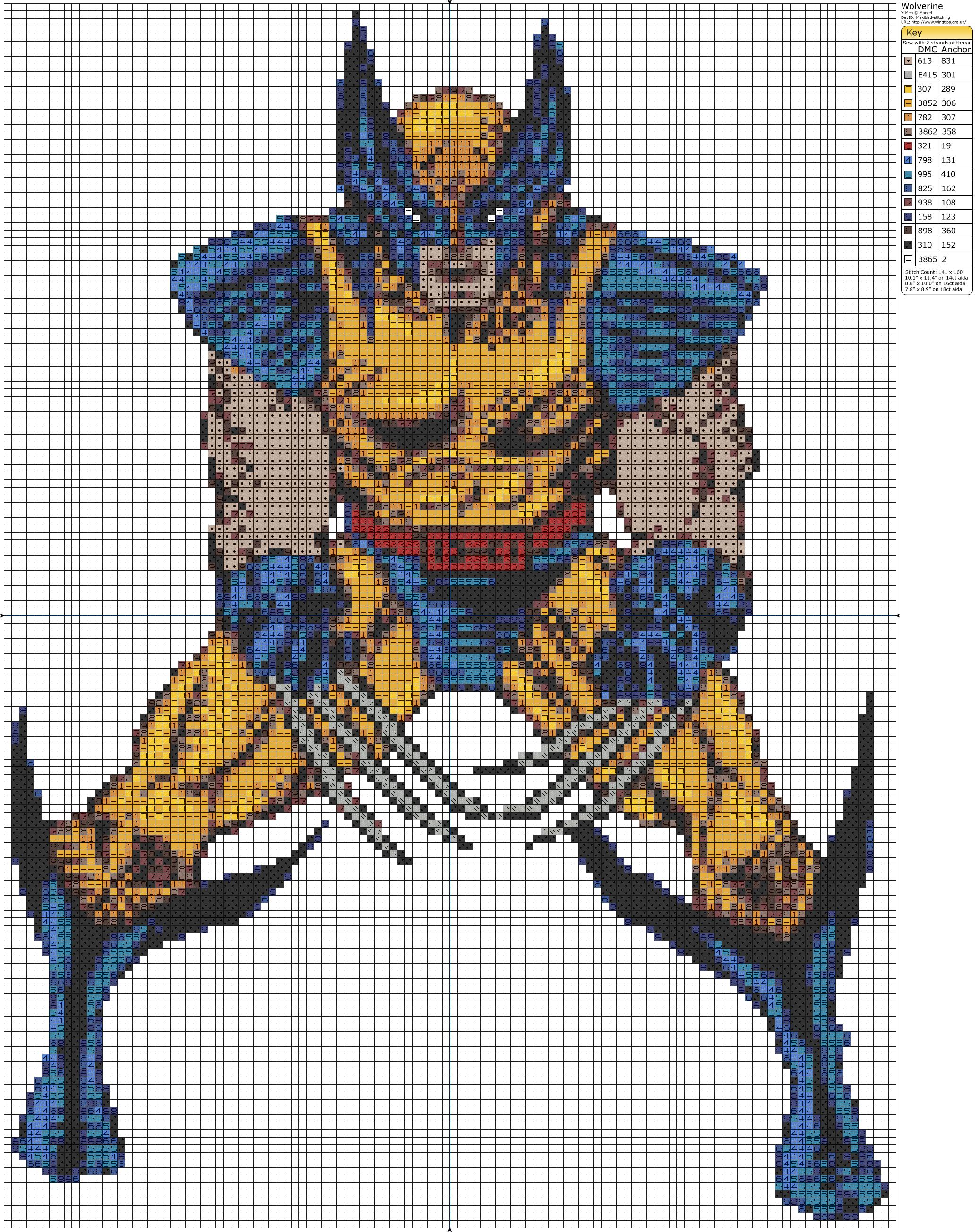 X Men – Wolverine Bir Stitching