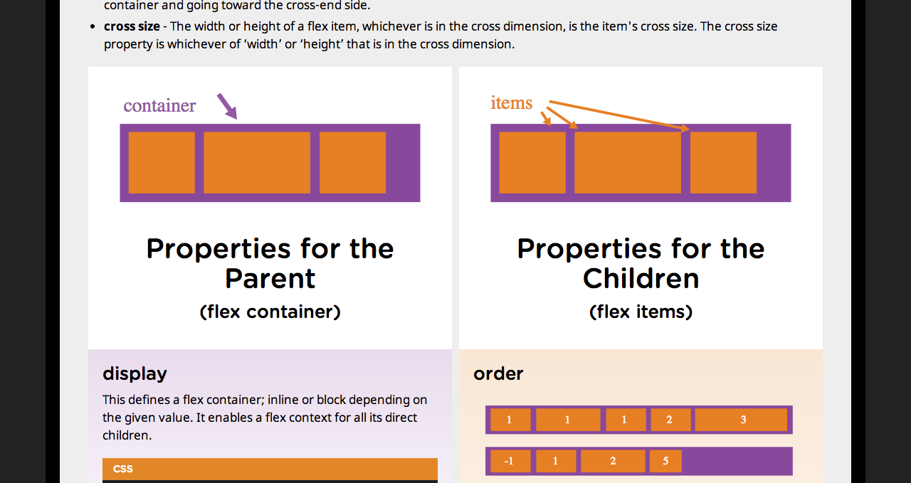 A Complete Guide to Flexbox | CSS-Tricks