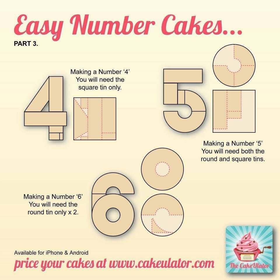 to create easy number cakes, no special tins required How to make number 4, 5 and 6 shaped cakesHow to make number 4, 5 and 6 shaped cakes
