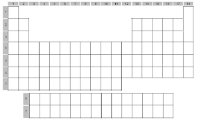 Resultado de imagen para tabla periodica muda espaol pinterest resultado de imagen para tabla periodica muda urtaz Images