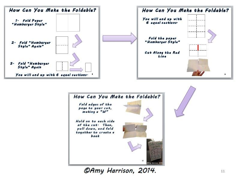 Check out some foldable templates that I like.  Foldables are an interactive way to take notes that are actually fun to look at later.  Plus, most students love to fold, cut, paste, and color!