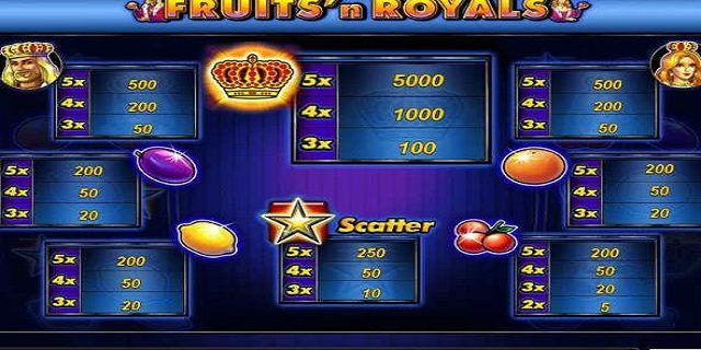 Сайт игровой автомат fruits and royals lorde онлайн футбол астана