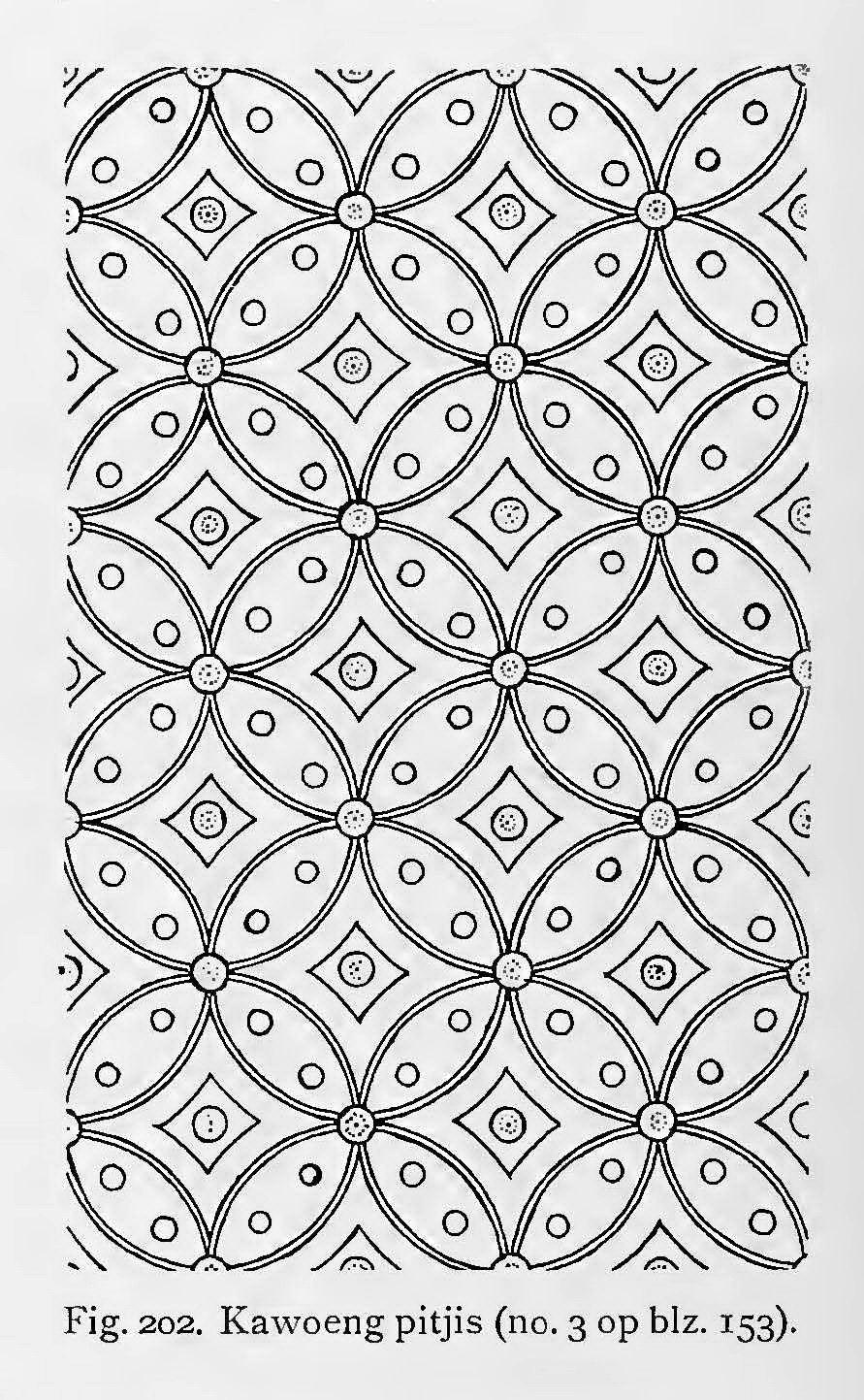 Sketsa Gambar Motif Batik Sederhana - Batik Indonesia