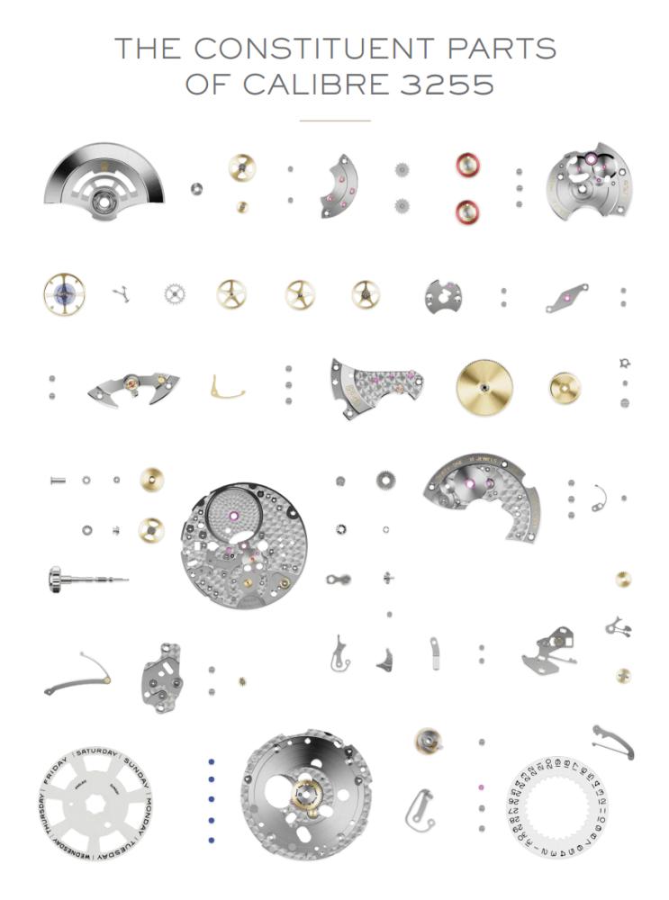 Rolex Caliber 3255 constituent parts , Perpetuelle