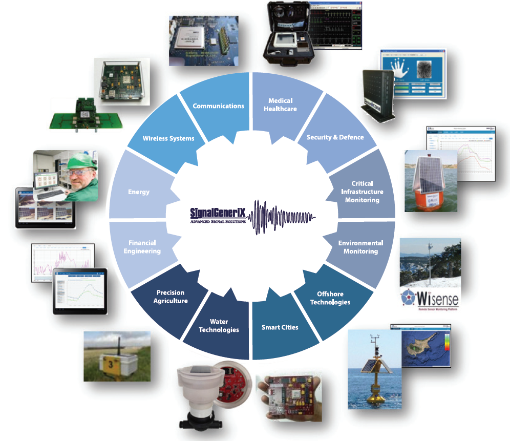 Wireless Infrastructure Monitoring System Market Growth Forecast And Professional Survey To 202 Energy Infrastructure Environmental Engineering Infrastructure