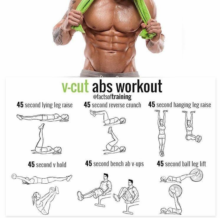 V Cut Abs Workout   health   Pinterest   Gym motivation, Workout and Gym