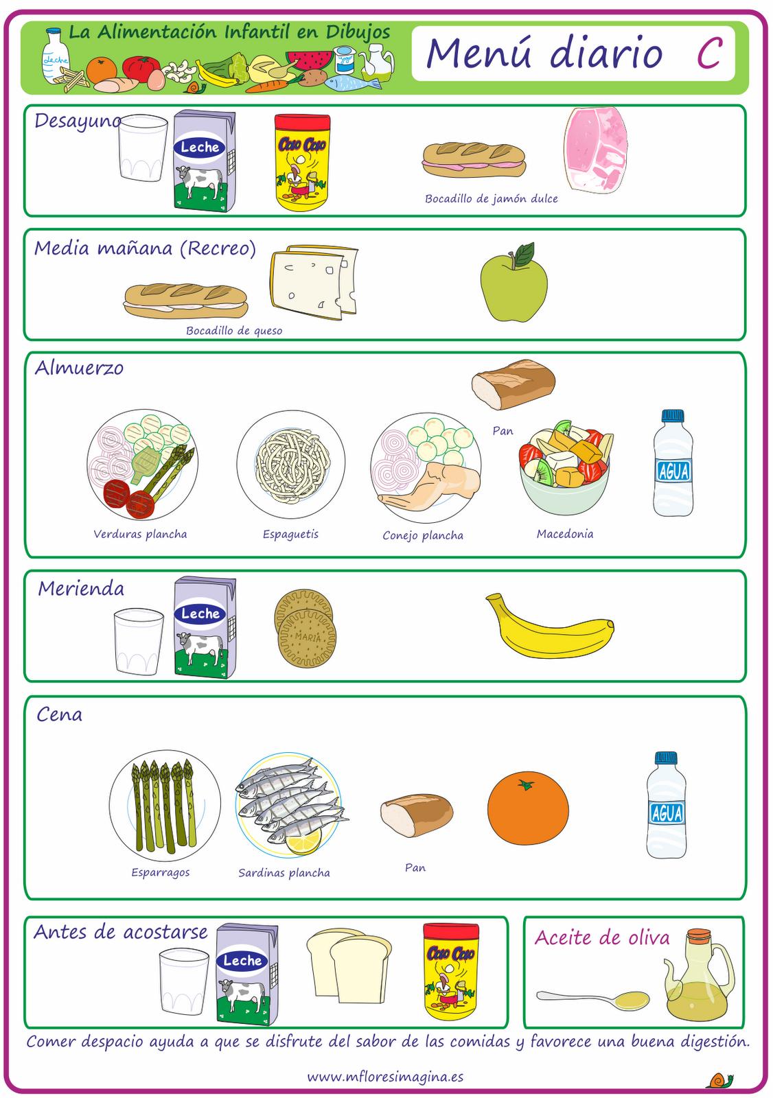 La Alimentación Infantil En Dibujos Etapa Escolar Comida En Español Alimentación Saludable Para Niños Alimentacion Saludable
