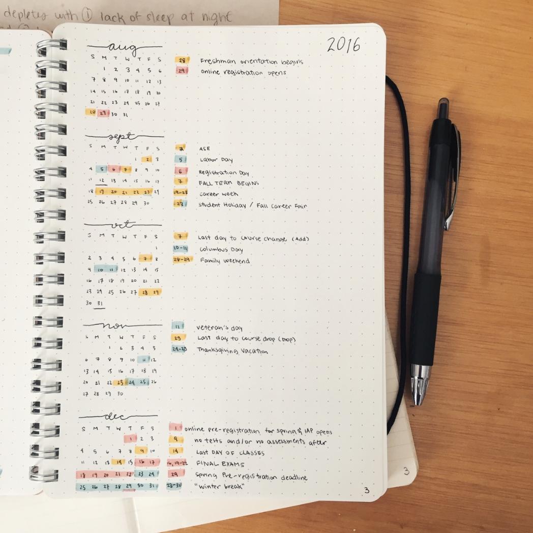 Bullet Journal Future Log by genspen on Tumblr
