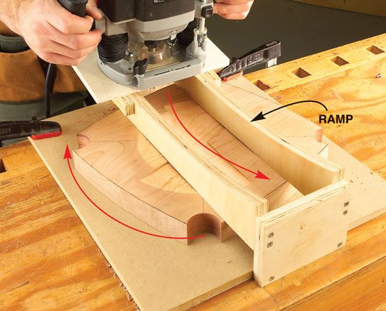 Aw Extra 5 23 13 Kitchen Stool Router Jig Lathe And