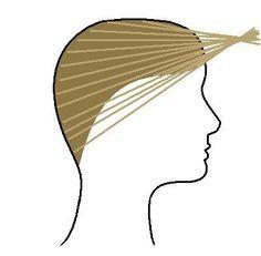 Ponytail Haircut – A How-To #diyhaircut