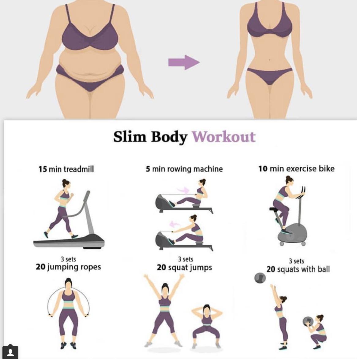 10 steps to slim figure