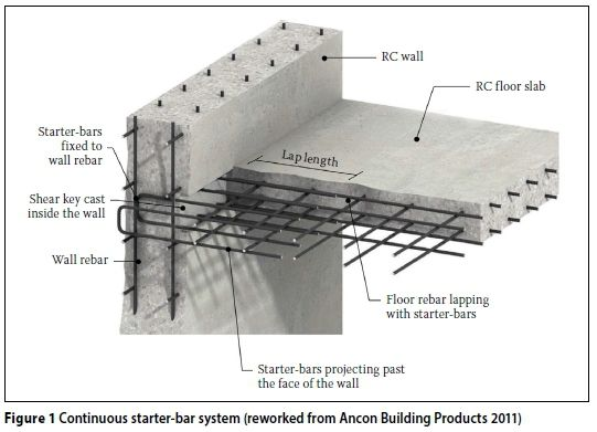 Alternative Wall To Slab Connection Systems In Reinforced Concrete Structures Concrete Structure Precast Concrete Panels Insulated Concrete Forms