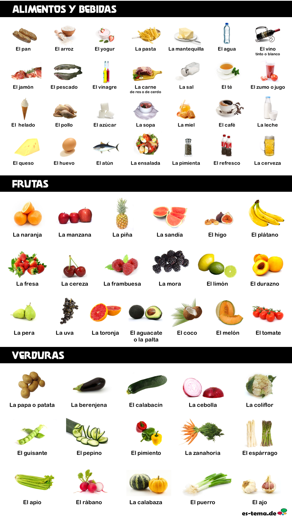 Aprende y practica vocabulario b sico de alimentos y - Alimentos en ingles vocabulario ...