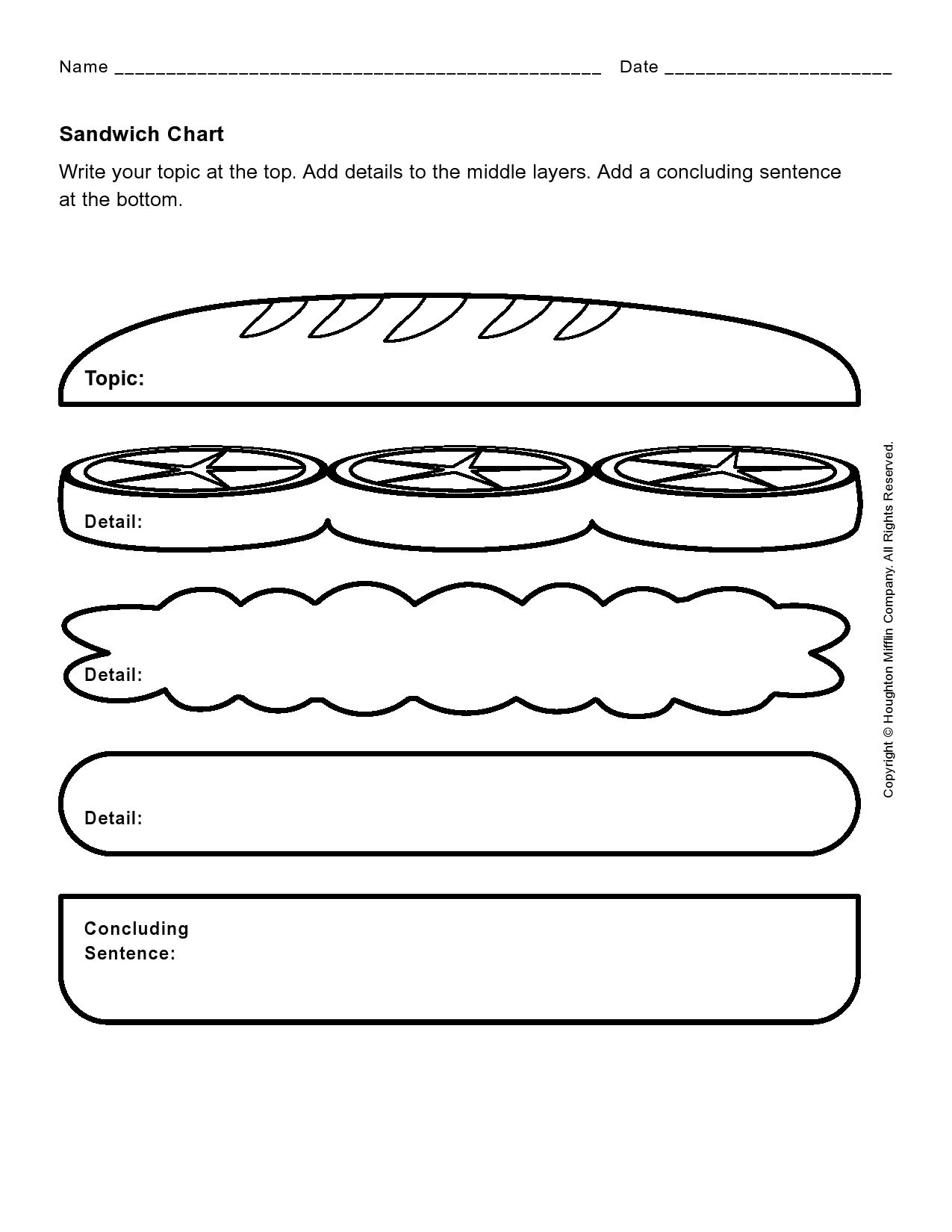 Sandwich Graphic Organizer For Putting Together Topic